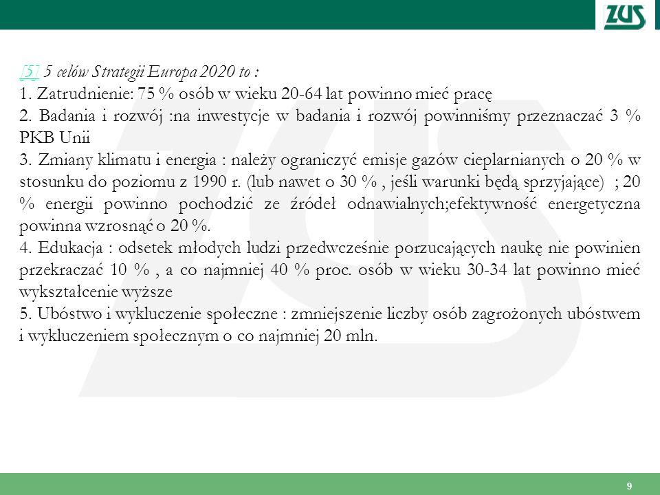 [5] 5 celów Strategii Europa 2020 to :